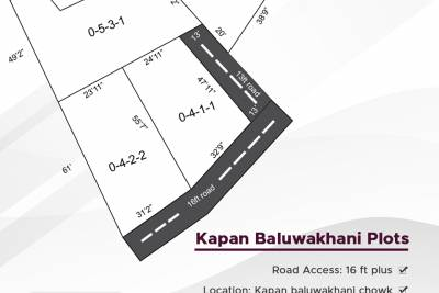 Land for Sale near Kapan Banglamukhi Chowk